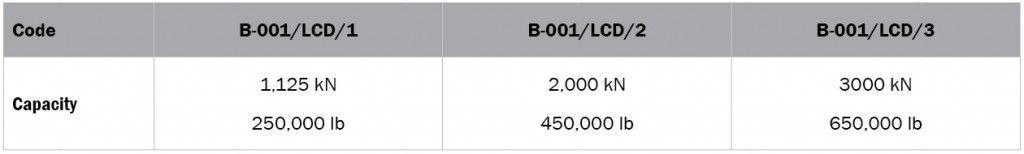 ALFA B-001-LCD Capacities