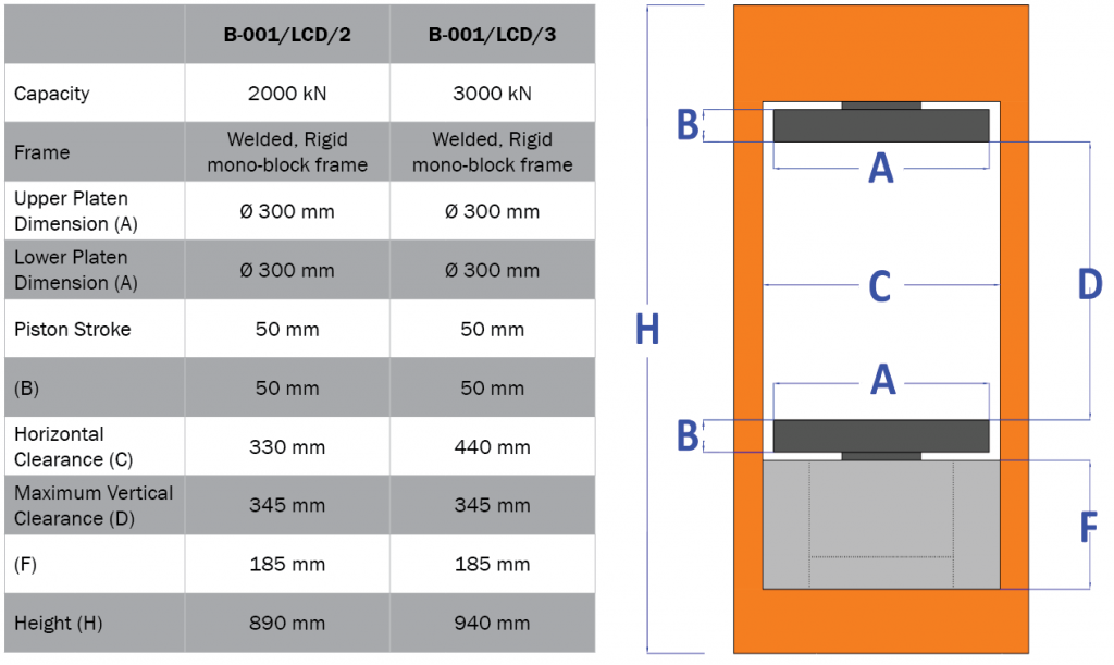 ALFA B-001-LCD Dims