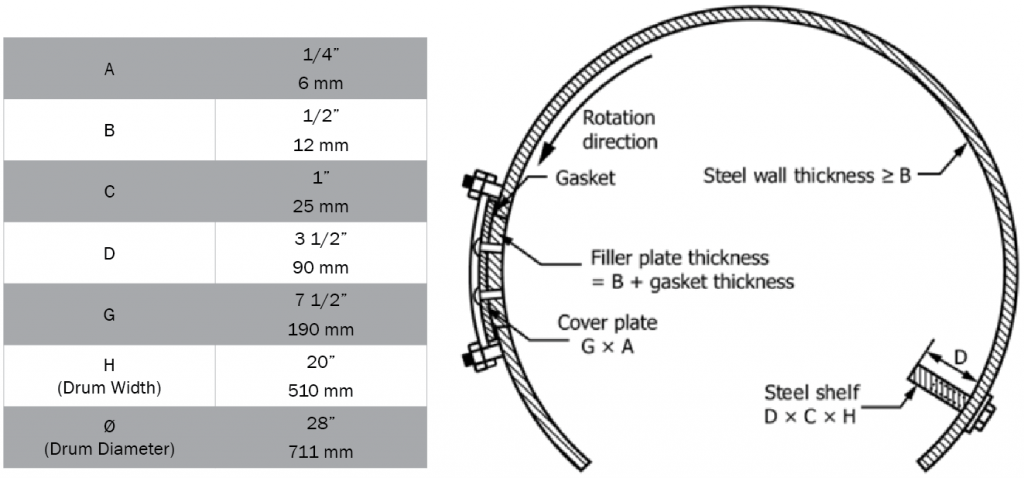 AG-191-Dimensions