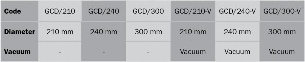 ALFA GCD-Dims